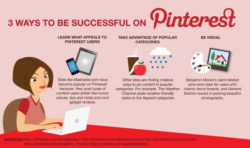 3 ways to be successfull on Pinterest | Starten met Pinterest voor je bedrijf en website | ARCHANA.NL #pinterestmarketing #pinteresttip