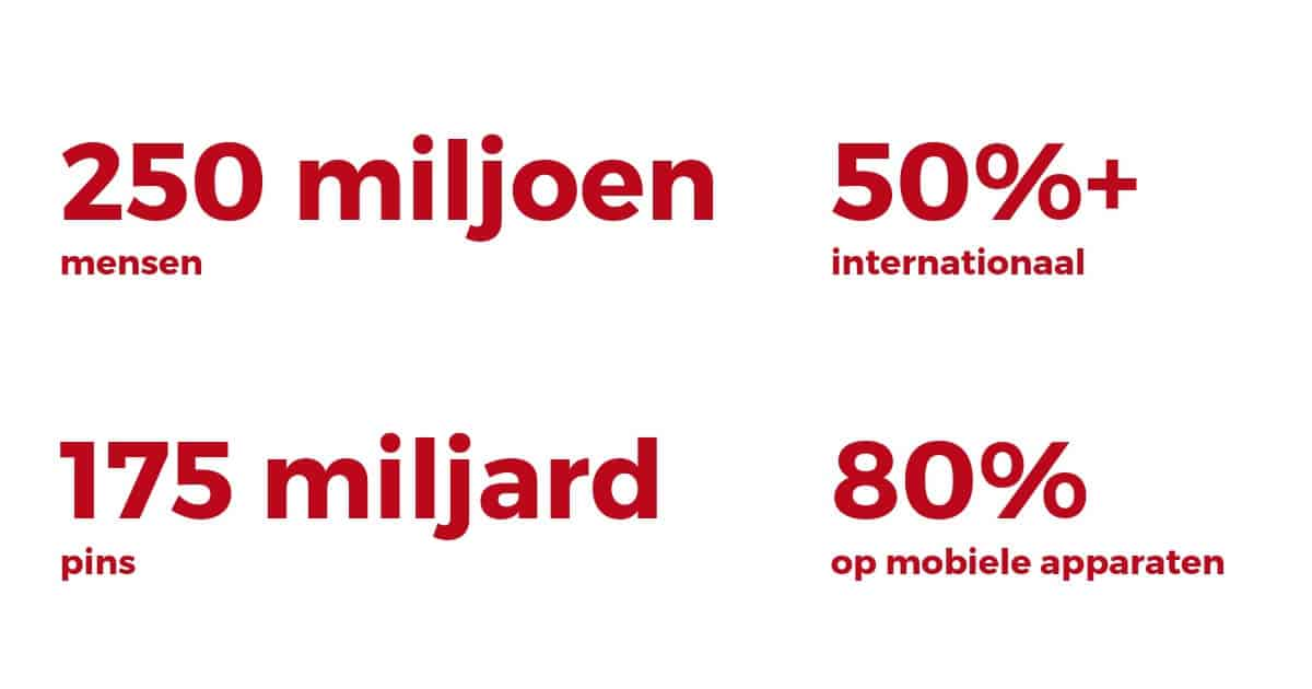 Pinterest statistieken 2018 - ARCHANA.NL #pinterest #pinterestnederland