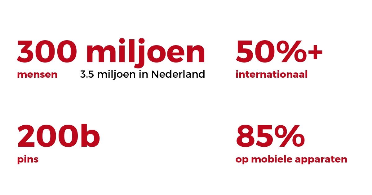 Pinterest statistieken 2019 - ARCHANA.NL #pinterest #pinterestnederland